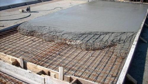 Раствор цементный пермь цена соотношение компонентов в керамзитобетоне